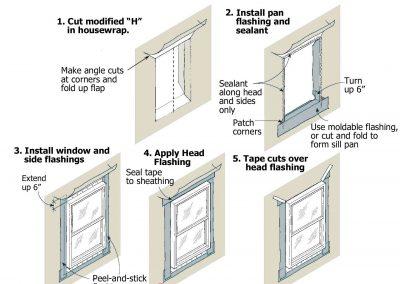 Flashing-Flange-Windows